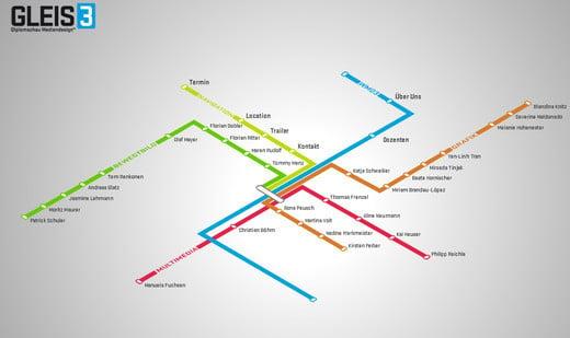 Unusualnavigation4 in  Websites with Unusual Navigation